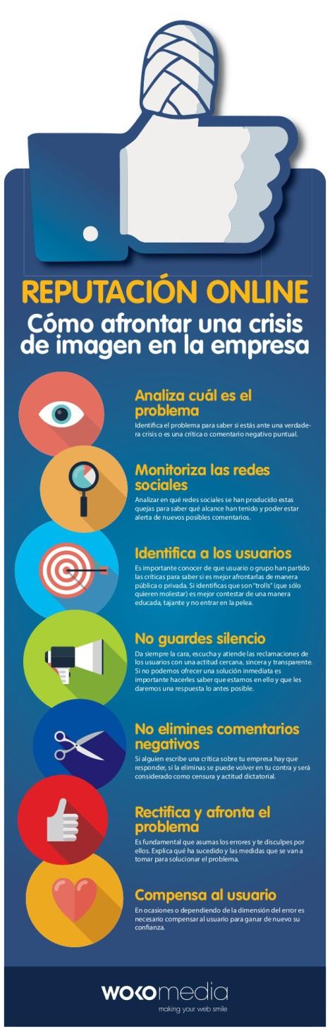 infografia_reputacion_online