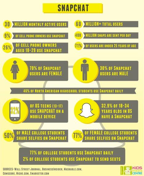 snapchat+infographic